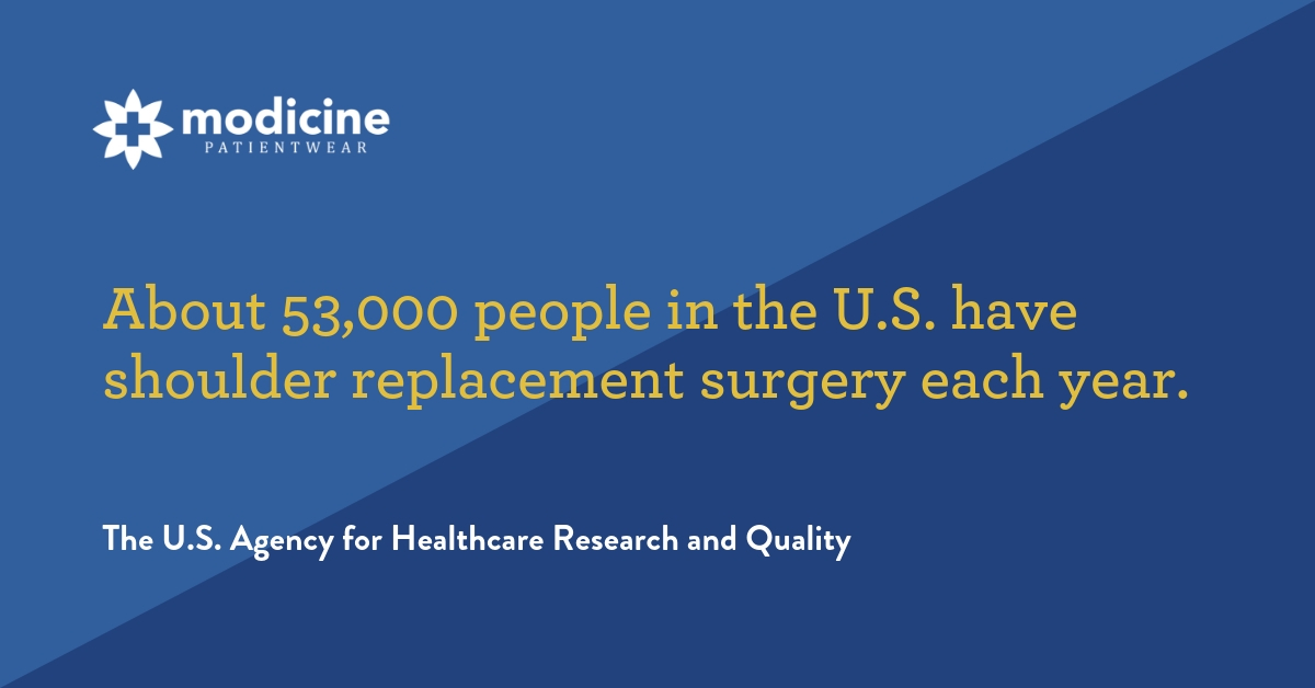 Fact: About 53,000 people in the US have shoulder replacement surgery each year.